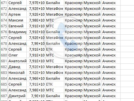 База мобильных номеров телефонов города Ачинска