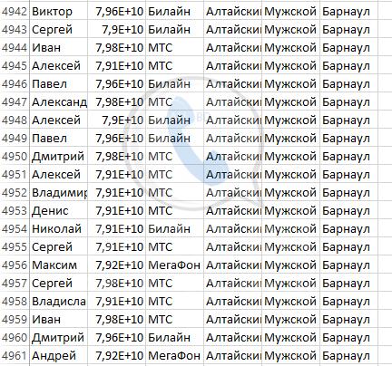 База мобильных номеров телефонов города Барнаула