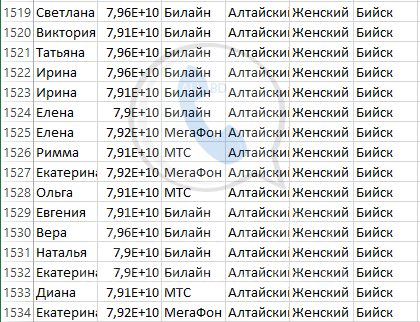 База мобильных номеров телефонов города Бийска