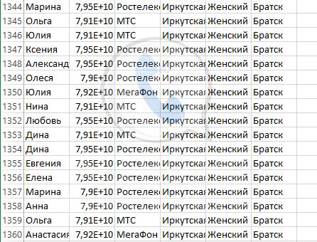 База мобильных номеров телефонов города Братска
