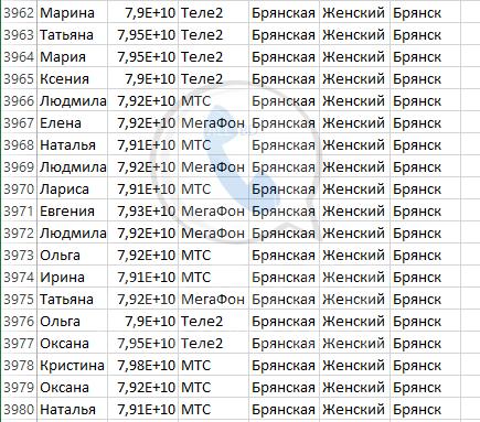 База мобильных номеров телефонов города Брянска