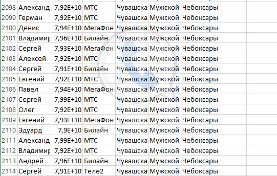 База мобильных номеров телефонов города Чебоксары