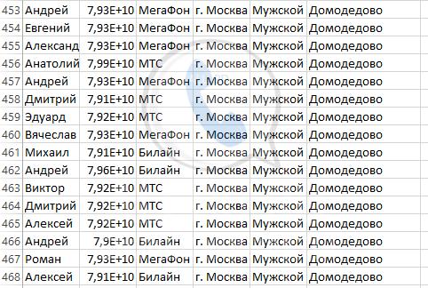 База мобильных номеров телефонов города Домодедово