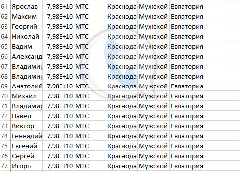 База мобильных номеров телефонов города Евпатории