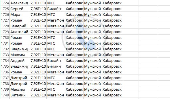 База мобильных номеров телефонов города Хабаровска