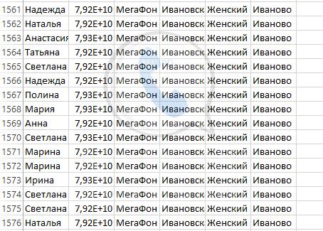 База мобильных номеров телефонов города Иваново