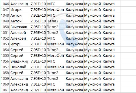 База мобильных номеров телефонов города Калуги