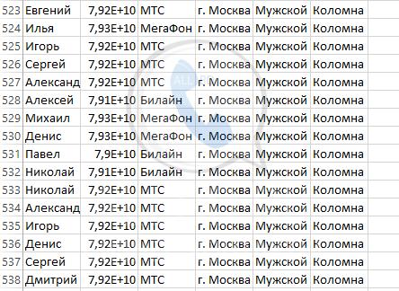 База мобильных номеров телефонов города Коломна