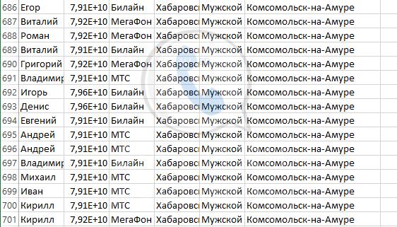 База мобильных номеров телефонов города Комсомольска-на-Амуре