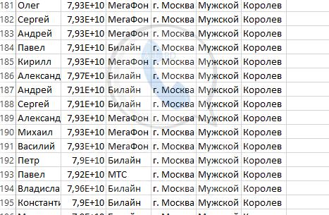 База мобильных номеров телефонов города Королева