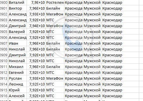 База мобильных номеров телефонов города Краснодара