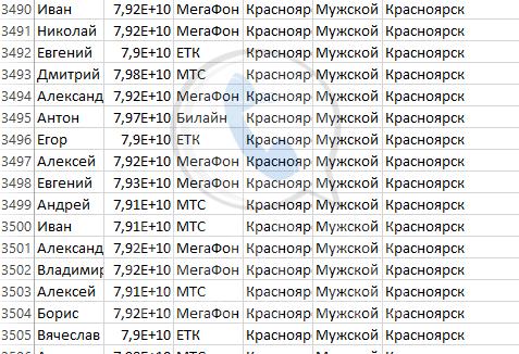База мобильных номеров телефонов города Красноярска