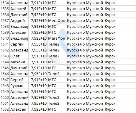 База мобильных номеров телефонов города Курска