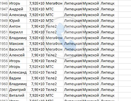 База мобильных номеров телефонов города Липецка