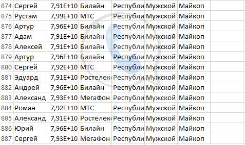 База мобильных номеров телефонов города Майкопа