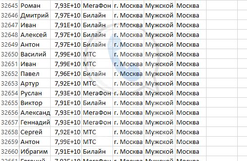 База мобильных номеров телефонов города Москвы