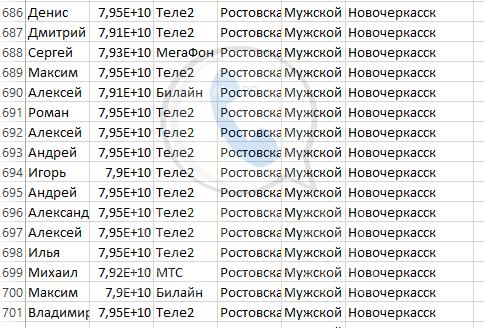 База мобильных номеров телефонов города Новочеркасска