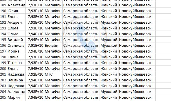 База мобильных номеров телефонов города Новокуйбышевска