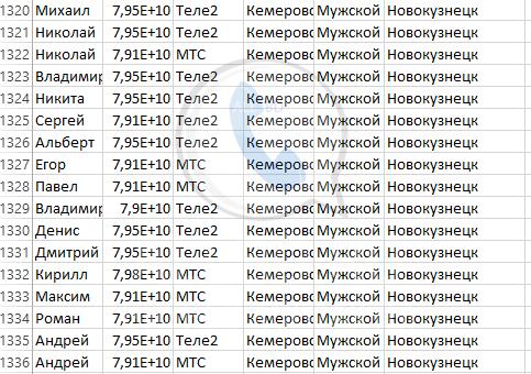 База мобильных номеров телефонов города Новокузнецка