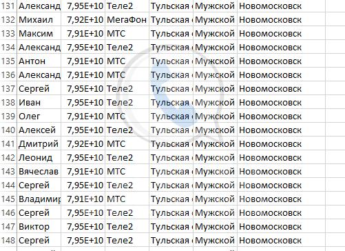 База мобильных номеров телефонов города Новомосковска