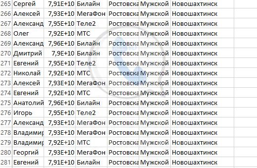База мобильных номеров телефонов города Новошахтинска