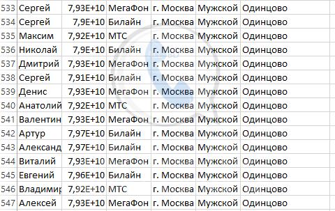 База мобильных номеров телефонов города Одинцово