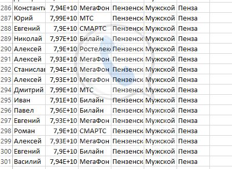 База мобильных номеров телефонов города Пензы