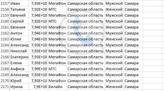 База мобильных номеров телефонов города Самары
