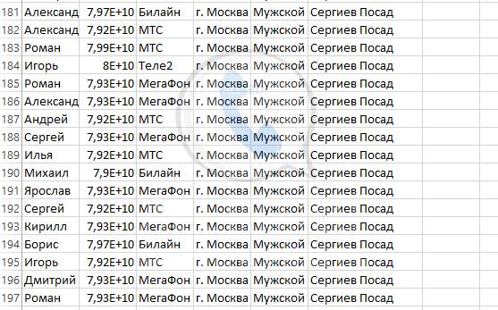 База мобильных номеров телефонов города Сергиева Посада
