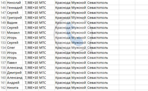 База мобильных номеров телефонов города Севастополя