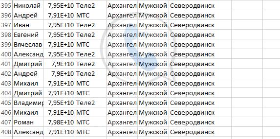 База мобильных номеров телефонов города Северодвинска