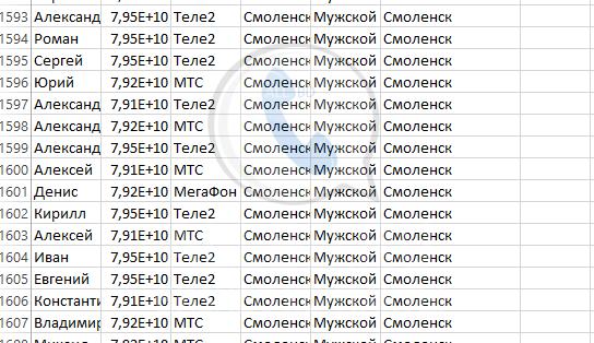 База мобильных номеров телефонов города Смоленска