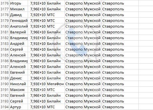 База мобильных номеров телефонов города Ставрополя
