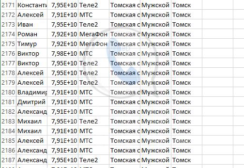База мобильных номеров телефонов города Томска