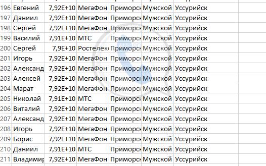 База мобильных номеров телефонов города Уссурийска