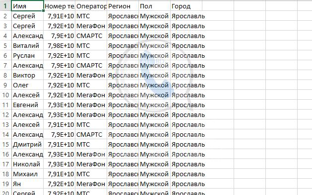 База мобильных номеров телефонов города Ярославля