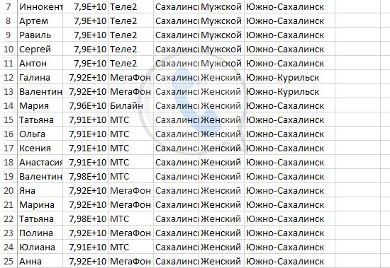 База мобильных номеров телефонов города Южно-Сахалинска