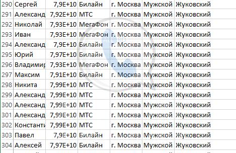 База мобильных номеров телефонов города Жуковского